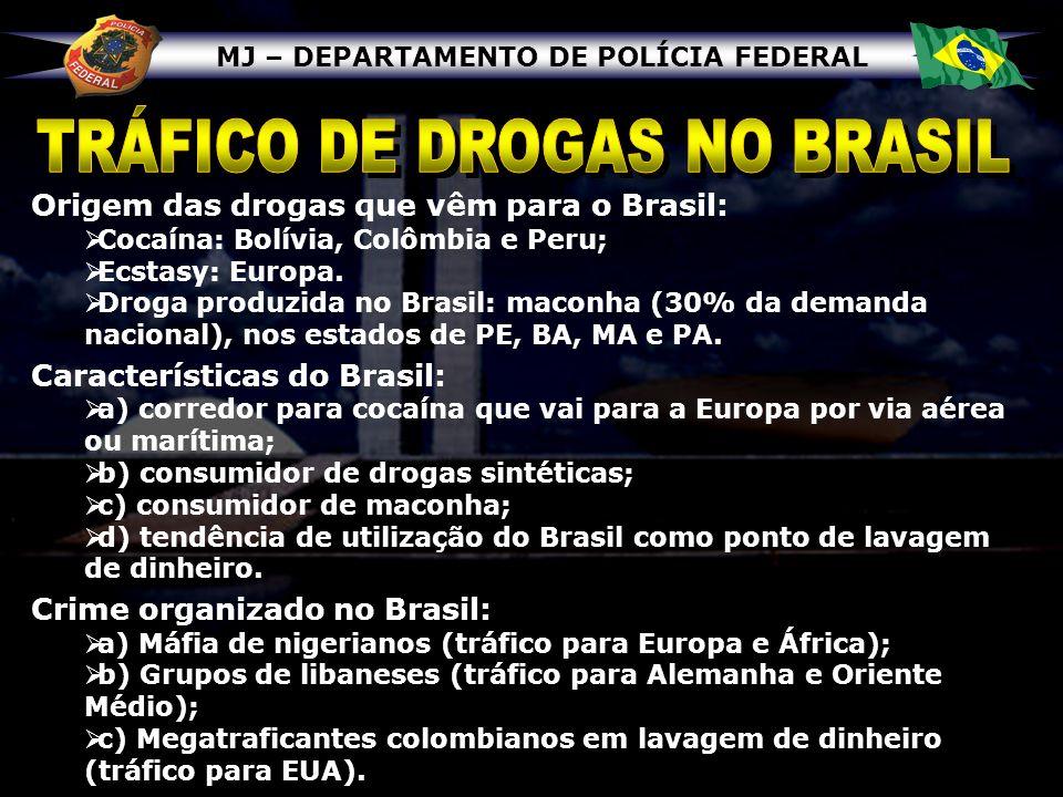TRÁFICO DE DROGAS NO BRASIL