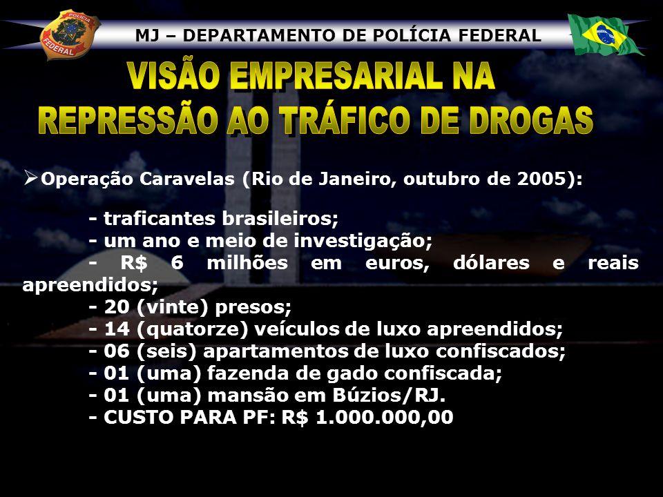 REPRESSÃO AO TRÁFICO DE DROGAS