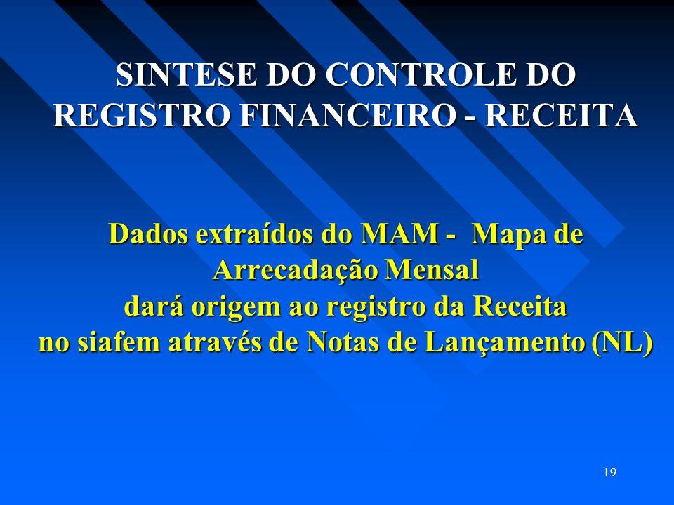 SINTESE DO CONTROLE DO REGISTRO FINANCEIRO - RECEITA Dados extraídos do MAM - Mapa de Arrecadação Mensal dará origem ao registro da Receita no siafem através de Notas de Lançamento (NL)