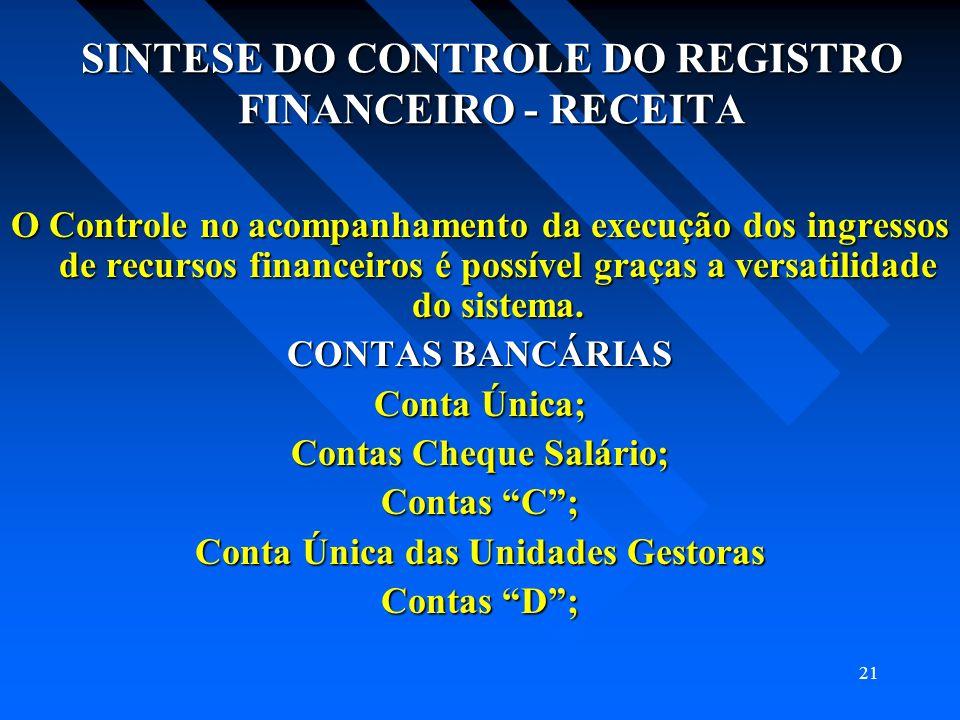 SINTESE DO CONTROLE DO REGISTRO FINANCEIRO - RECEITA