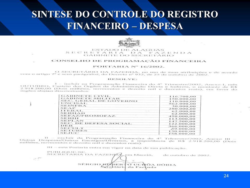 SINTESE DO CONTROLE DO REGISTRO FINANCEIRO – DESPESA