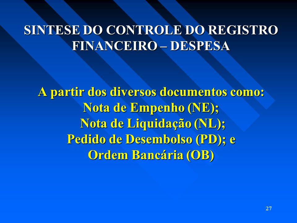 SINTESE DO CONTROLE DO REGISTRO FINANCEIRO – DESPESA A partir dos diversos documentos como: Nota de Empenho (NE); Nota de Liquidação (NL); Pedido de Desembolso (PD); e Ordem Bancária (OB)