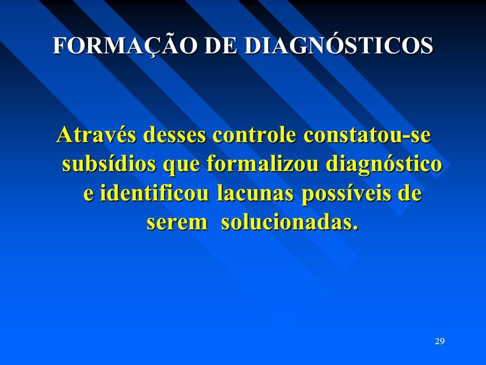 FORMAÇÃO DE DIAGNÓSTICOS