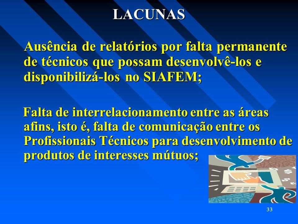 LACUNAS Ausência de relatórios por falta permanente de técnicos que possam desenvolvê-los e disponibilizá-los no SIAFEM;