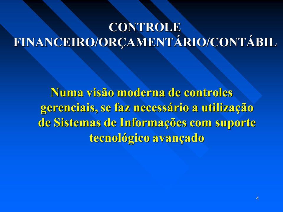 CONTROLE FINANCEIRO/ORÇAMENTÁRIO/CONTÁBIL