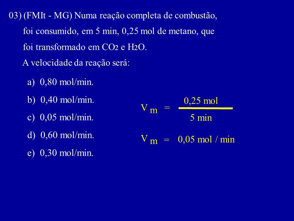 a) 0,80 mol/min. b) 0,40 mol/min. c) 0,05 mol/min. d) 0,60 mol/min.