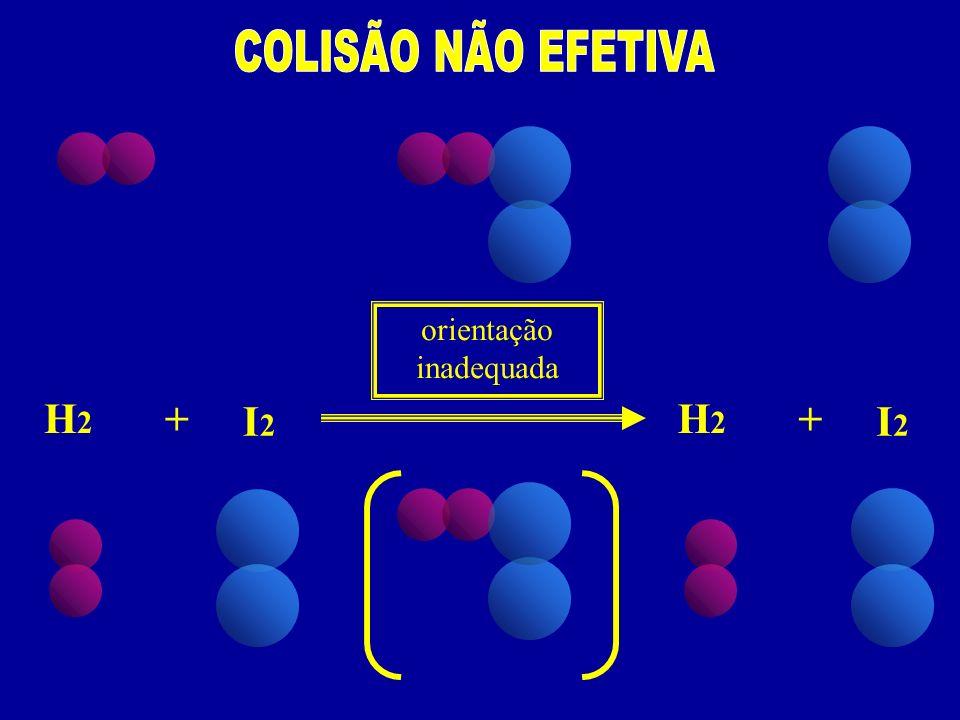 COLISÃO NÃO EFETIVA orientação inadequada H2 + I2 H2 + I2