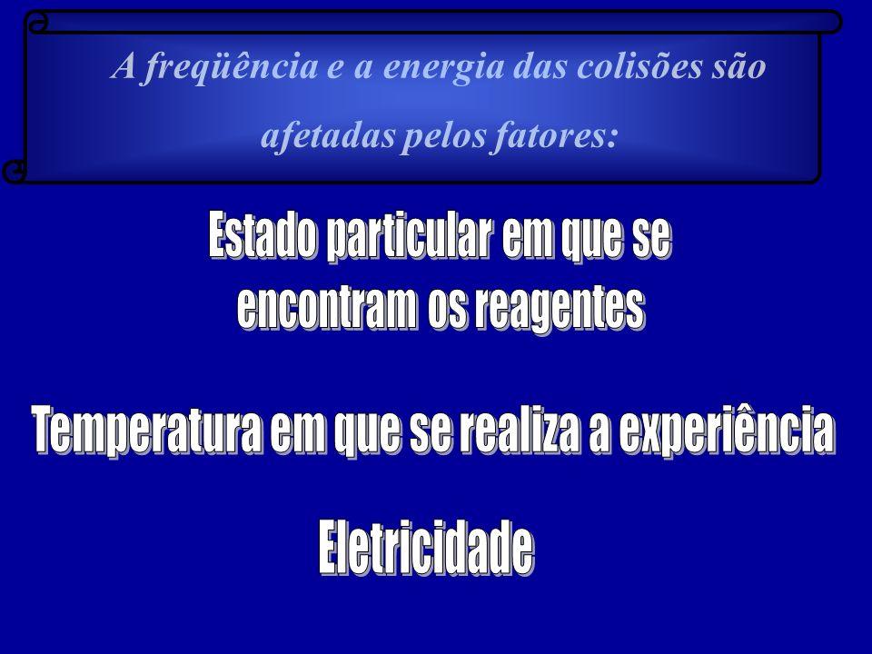A freqüência e a energia das colisões são afetadas pelos fatores: