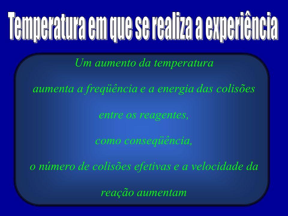 Temperatura em que se realiza a experiência