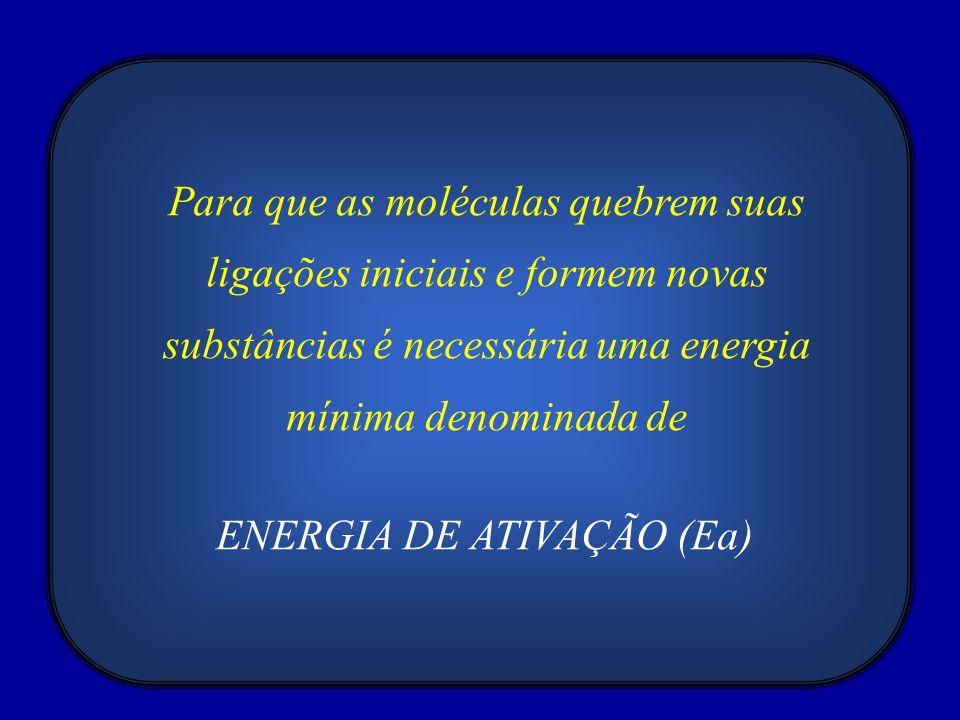 ENERGIA DE ATIVAÇÃO (Ea)