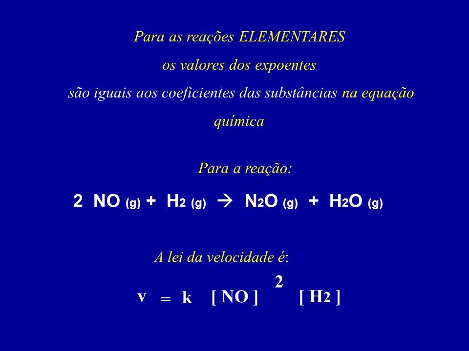 2 NO (g) + H2 (g)  N2O (g) + H2O (g)