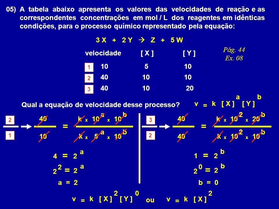 05) A tabela abaixo apresenta os valores das velocidades de reação e as
