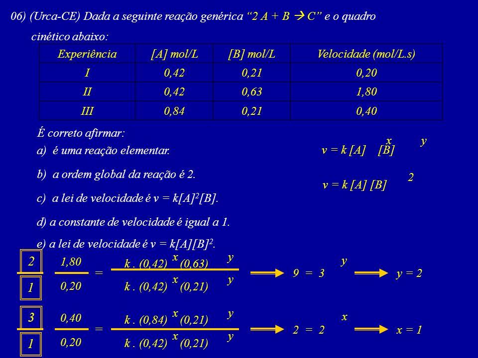 06) (Urca-CE) Dada a seguinte reação genérica 2 A + B  C e o quadro