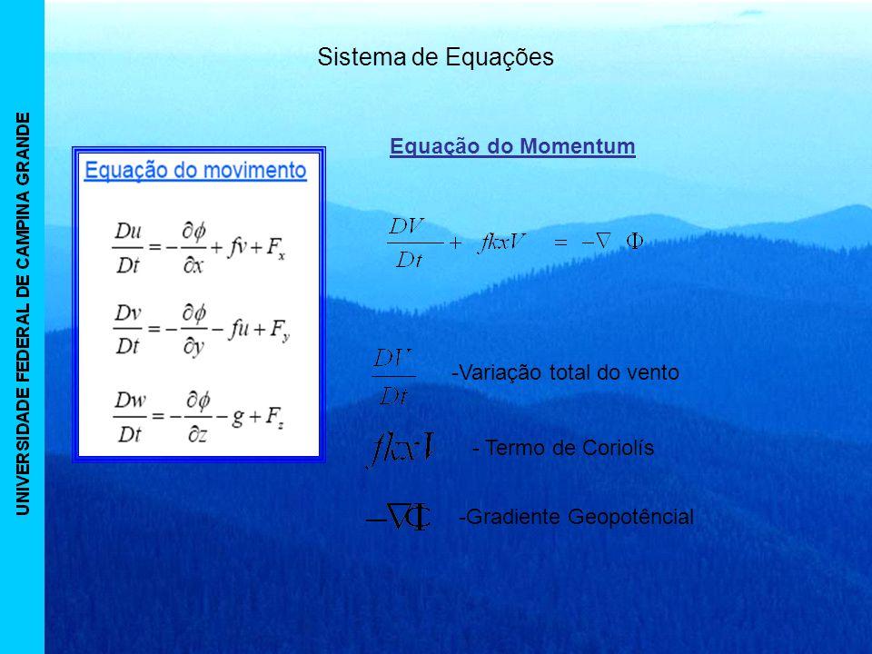 Sistema de Equações Equação do Momentum -Variação total do vento