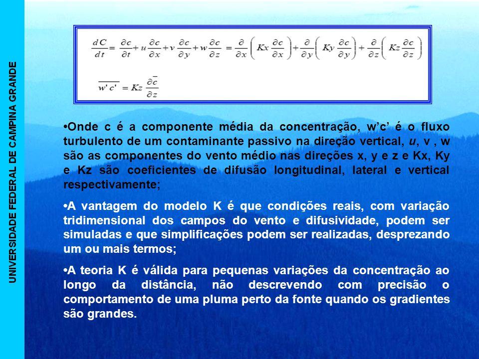 •Onde c é a componente média da concentração, w'c' é o fluxo turbulento de um contaminante passivo na direção vertical, u, v , w são as componentes do vento médio nas direções x, y e z e Kx, Ky e Kz são coeficientes de difusão longitudinal, lateral e vertical respectivamente;