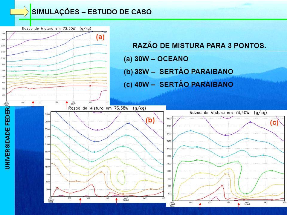 RAZÃO DE MISTURA PARA 3 PONTOS.