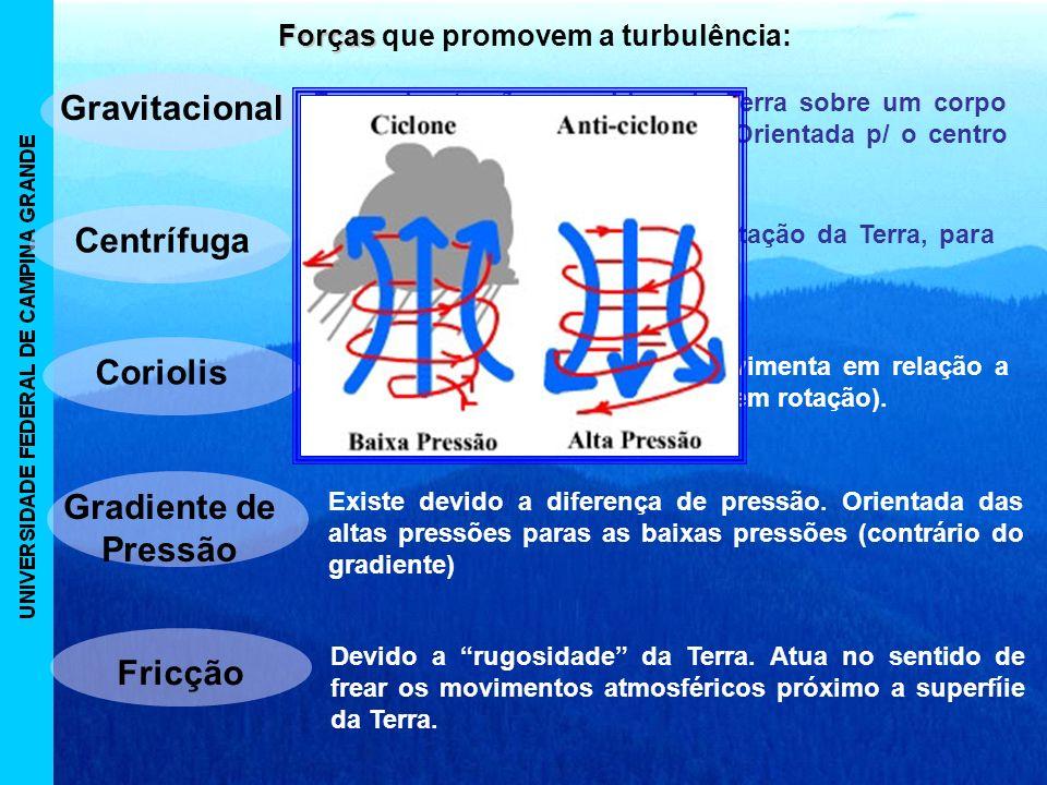 Forças que promovem a turbulência: