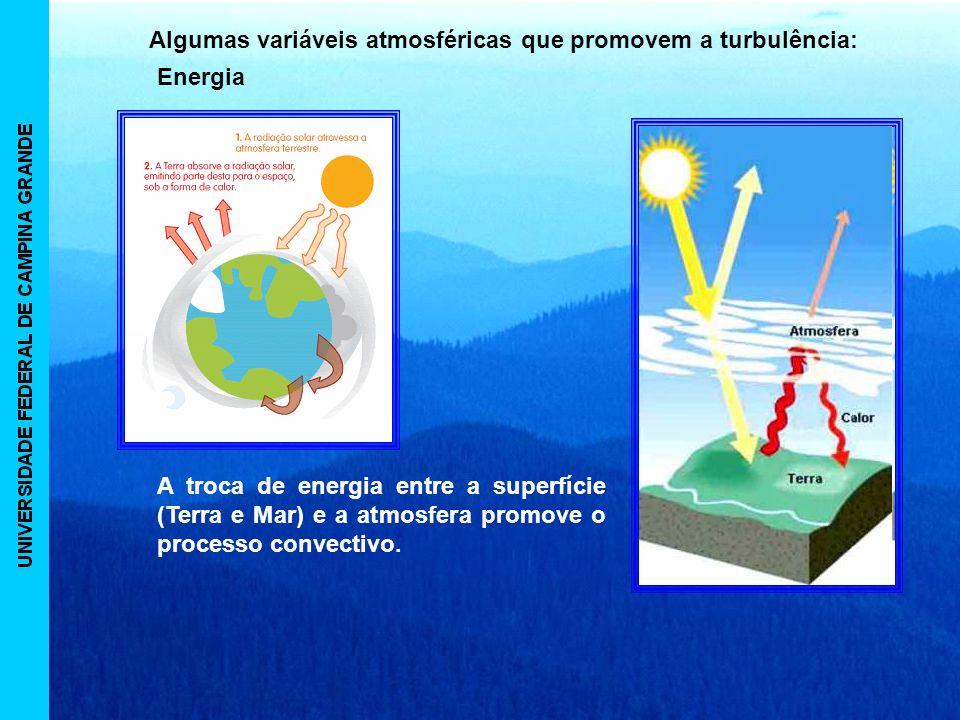 Algumas variáveis atmosféricas que promovem a turbulência: