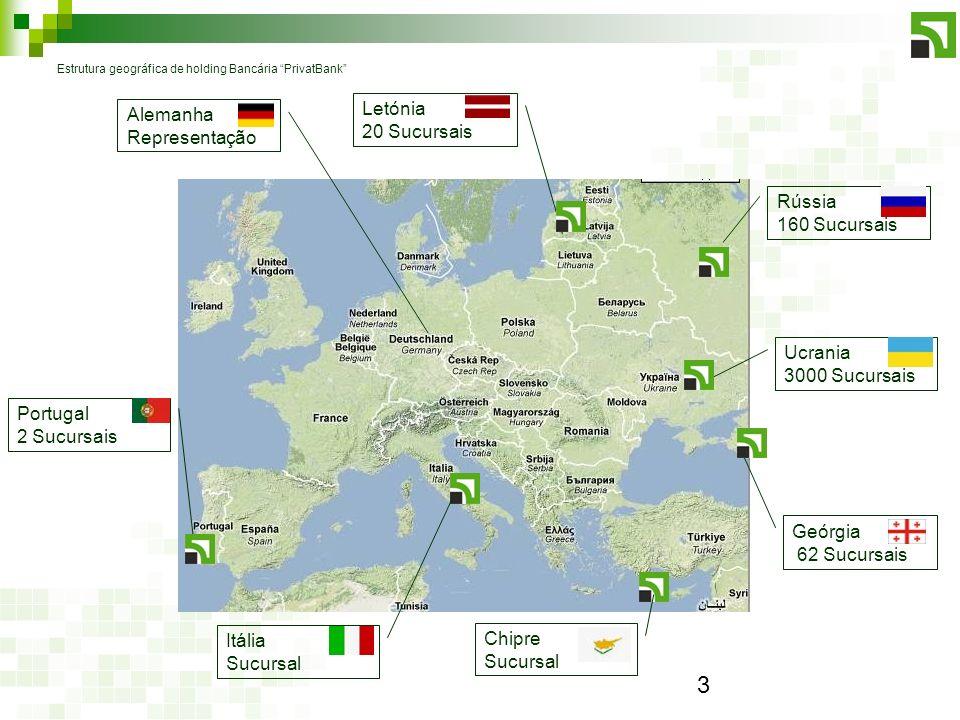 Estrutura geográfica de holding Bancária PrivatBank