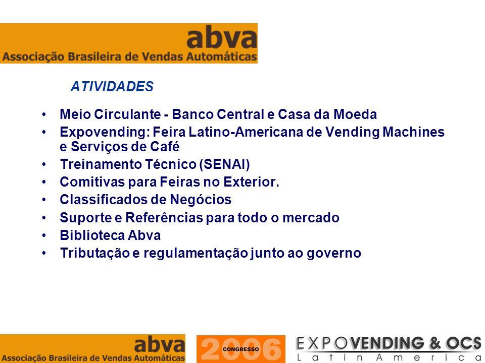 ATIVIDADES Meio Circulante - Banco Central e Casa da Moeda. Expovending: Feira Latino-Americana de Vending Machines e Serviços de Café.