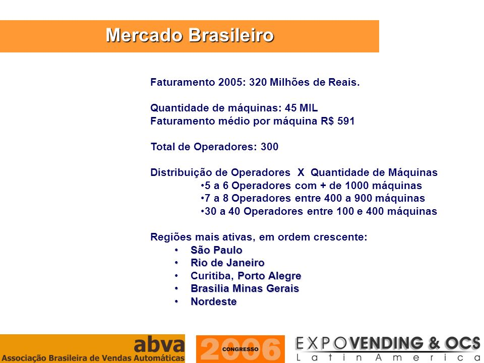 Mercado Brasileiro Faturamento 2005: 320 Milhões de Reais.