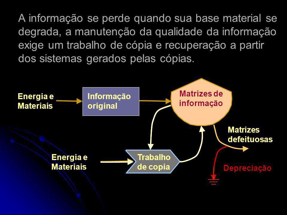 Matrizes de informação