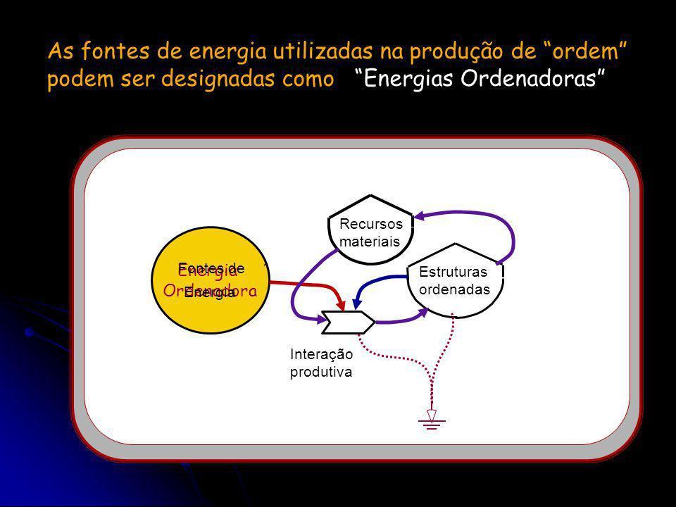 As fontes de energia utilizadas na produção de ordem podem ser designadas como Energias Ordenadoras