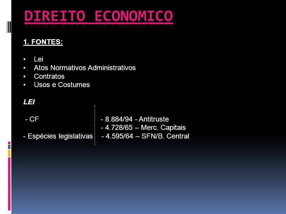 DIREITO ECONOMICO 1. FONTES: Lei Atos Normativos Administrativos