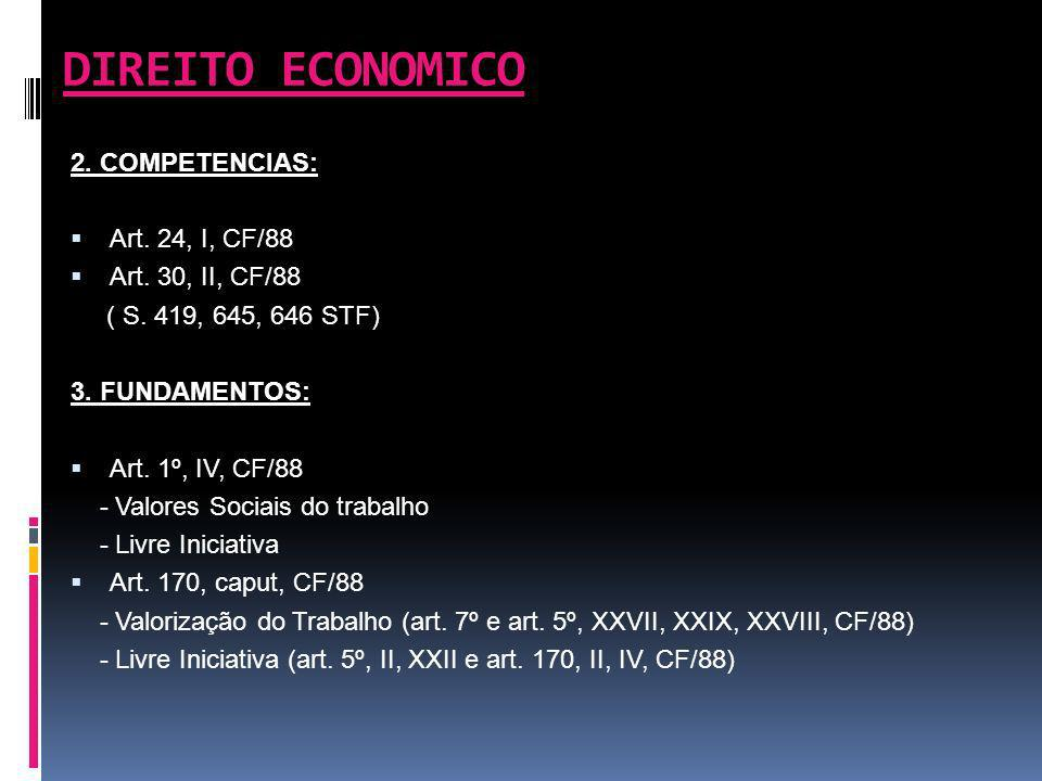 DIREITO ECONOMICO 2. COMPETENCIAS: Art. 24, I, CF/88