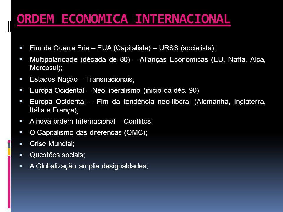 ORDEM ECONOMICA INTERNACIONAL