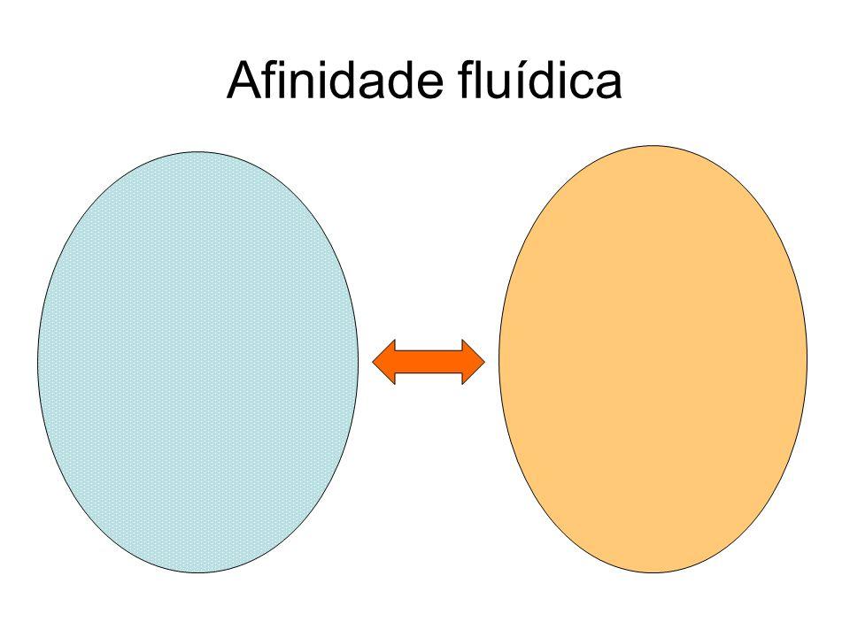 Afinidade fluídica