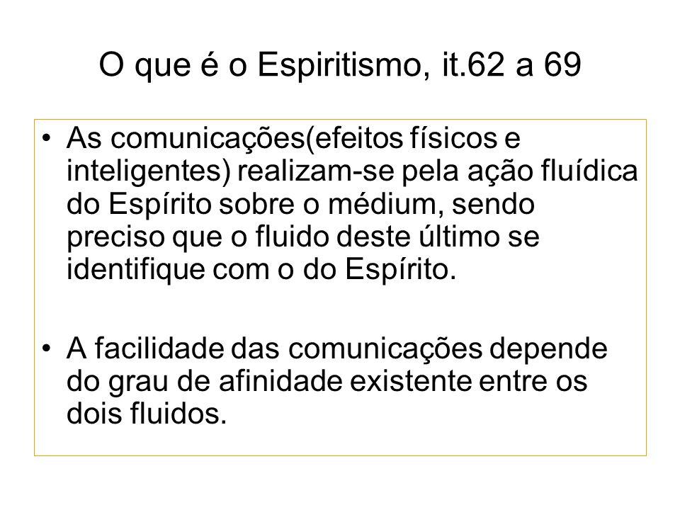 O que é o Espiritismo, it.62 a 69