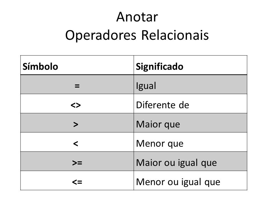 Anotar Operadores Relacionais