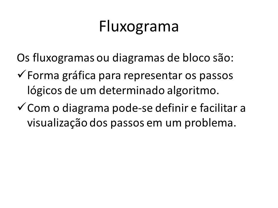 Fluxograma Os fluxogramas ou diagramas de bloco são:
