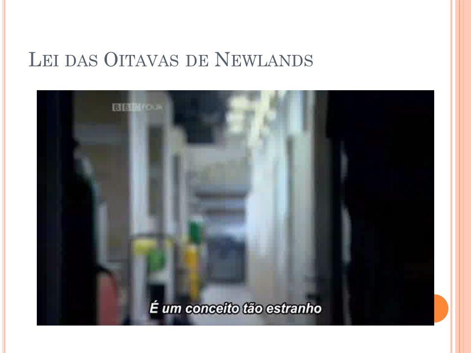 Lei das Oitavas de Newlands