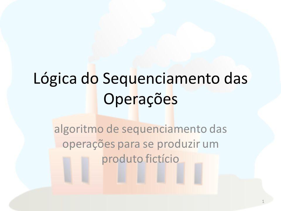 Lógica do Sequenciamento das Operações