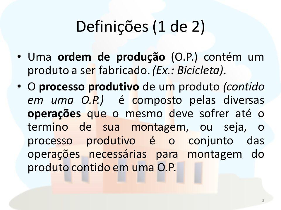 Definições (1 de 2) Uma ordem de produção (O.P.) contém um produto a ser fabricado. (Ex.: Bicicleta).
