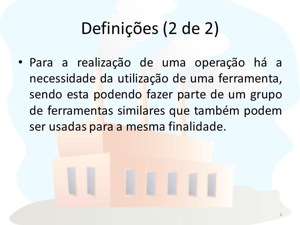 Definições (2 de 2)