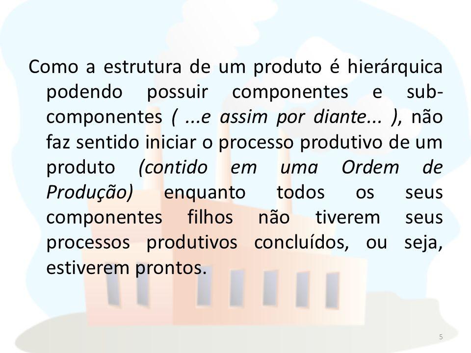 Como a estrutura de um produto é hierárquica podendo possuir componentes e sub-componentes ( ...e assim por diante...