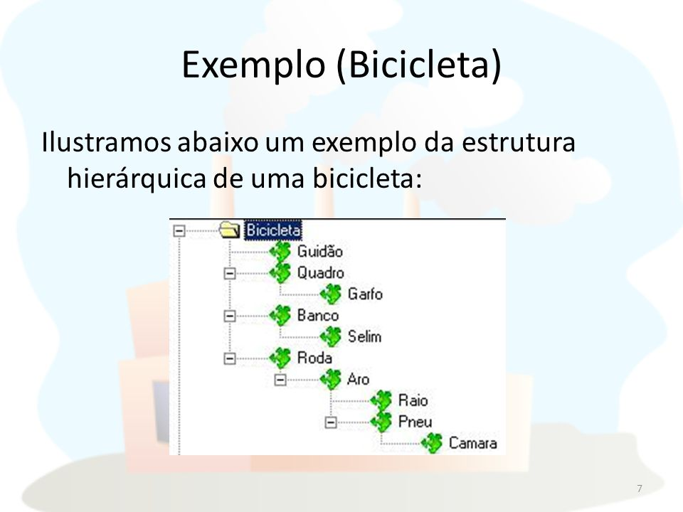 Exemplo (Bicicleta) Ilustramos abaixo um exemplo da estrutura hierárquica de uma bicicleta: