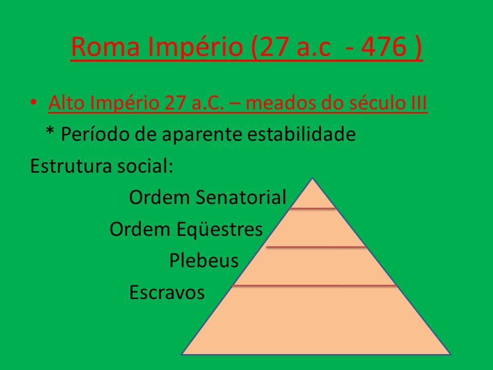 Roma Império (27 a.c - 476 ) Alto Império 27 a.C. – meados do século III. * Período de aparente estabilidade.