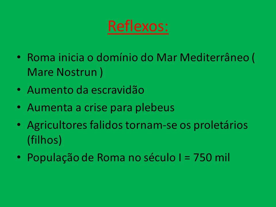 Reflexos: Roma inicia o domínio do Mar Mediterrâneo ( Mare Nostrun )