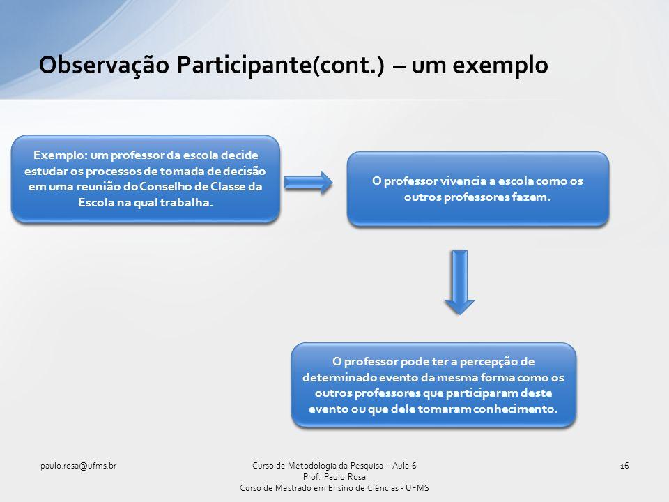 Observação Participante(cont.) – um exemplo