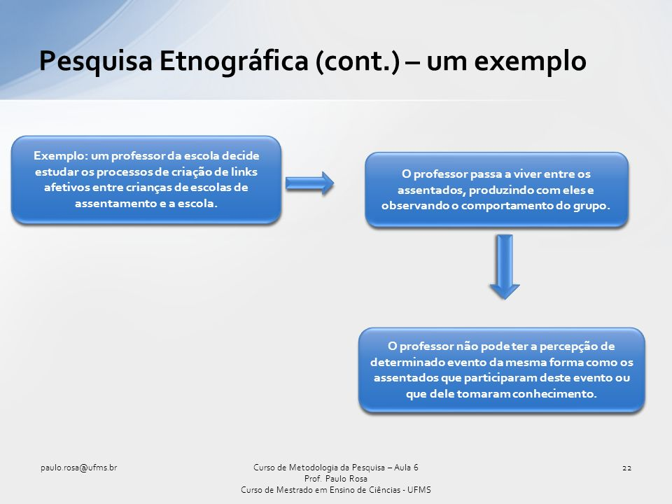 Pesquisa Etnográfica (cont.) – um exemplo