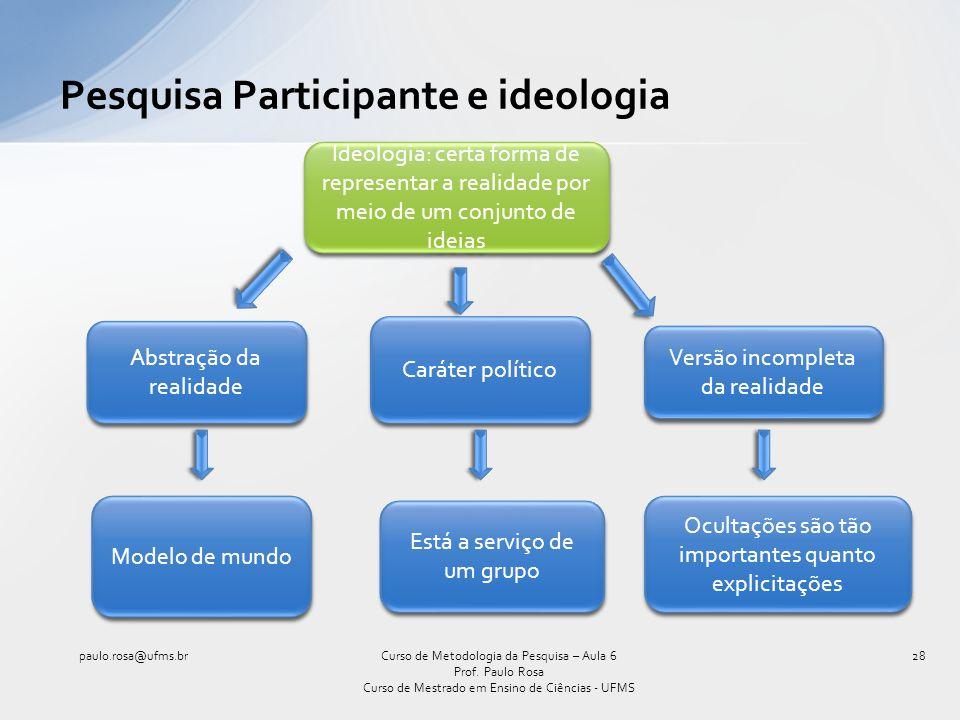 Pesquisa Participante e ideologia