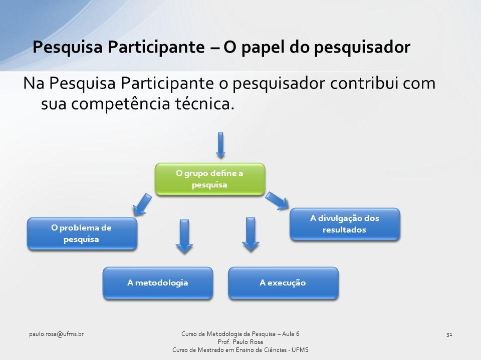 Pesquisa Participante – O papel do pesquisador
