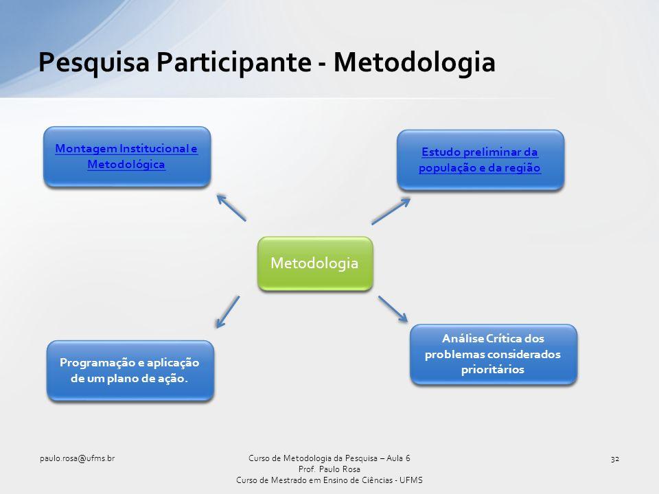 Pesquisa Participante - Metodologia