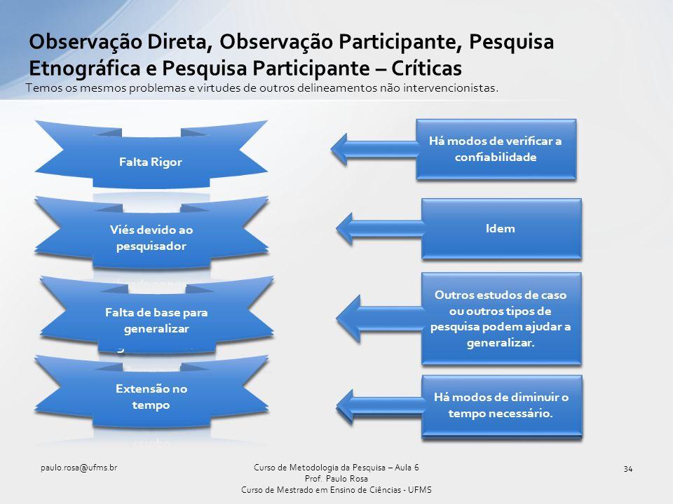 Observação Direta, Observação Participante, Pesquisa Etnográfica e Pesquisa Participante – Críticas