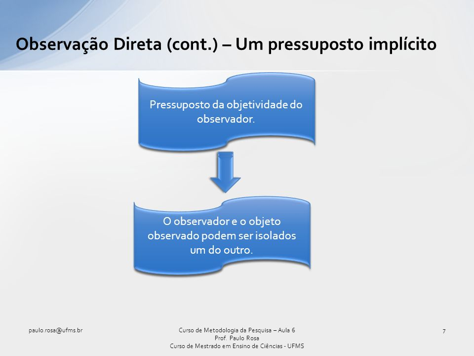 Observação Direta (cont.) – Um pressuposto implícito