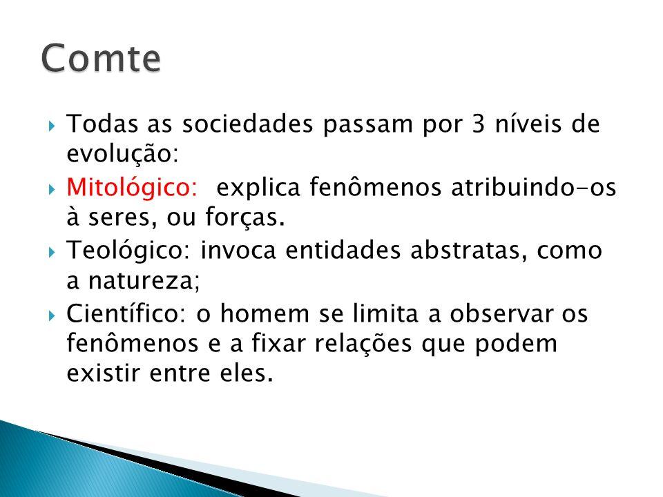 Comte Todas as sociedades passam por 3 níveis de evolução: